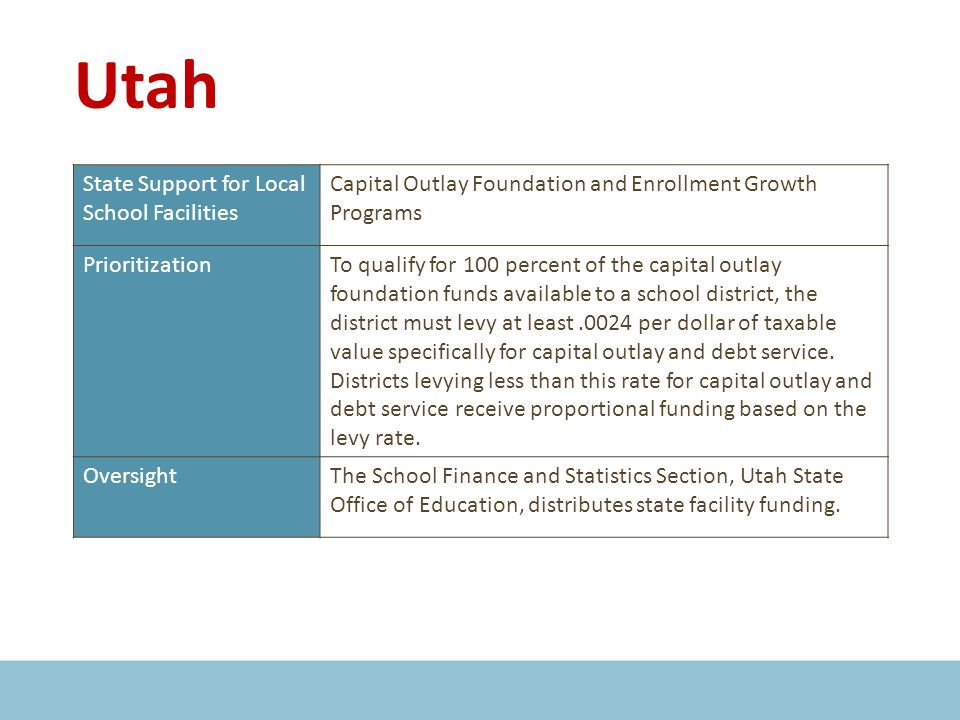 Utah State Support for Local School Facilities Capital Outlay Foundation and Enrollment Growth Programs PrioritizationTo qualify for 100 percent of th