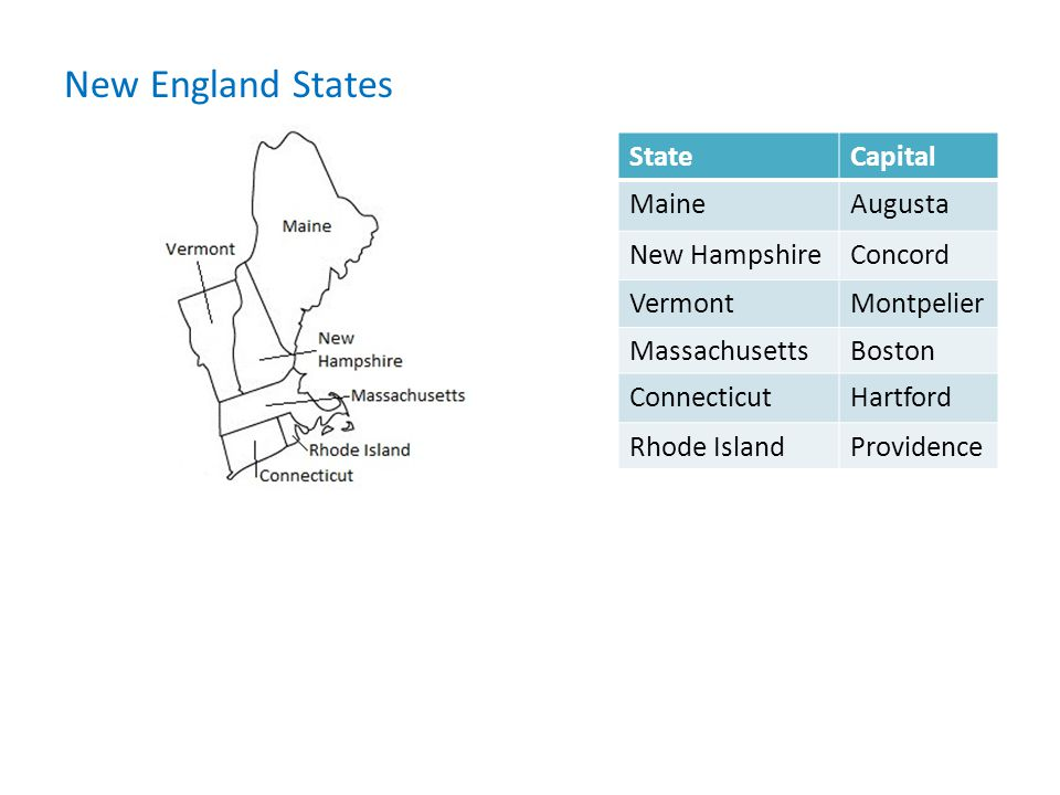 New England States StateCapital MaineAugusta New HampshireConcord VermontMontpelier MassachusettsBoston ConnecticutHartford Rhode IslandProvidence