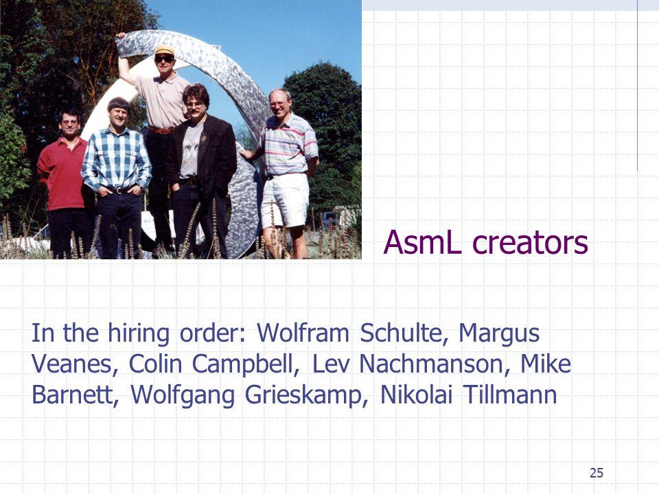 25 AsmL creators In the hiring order: Wolfram Schulte, Margus Veanes, Colin Campbell, Lev Nachmanson, Mike Barnett, Wolfgang Grieskamp, Nikolai Tillmann