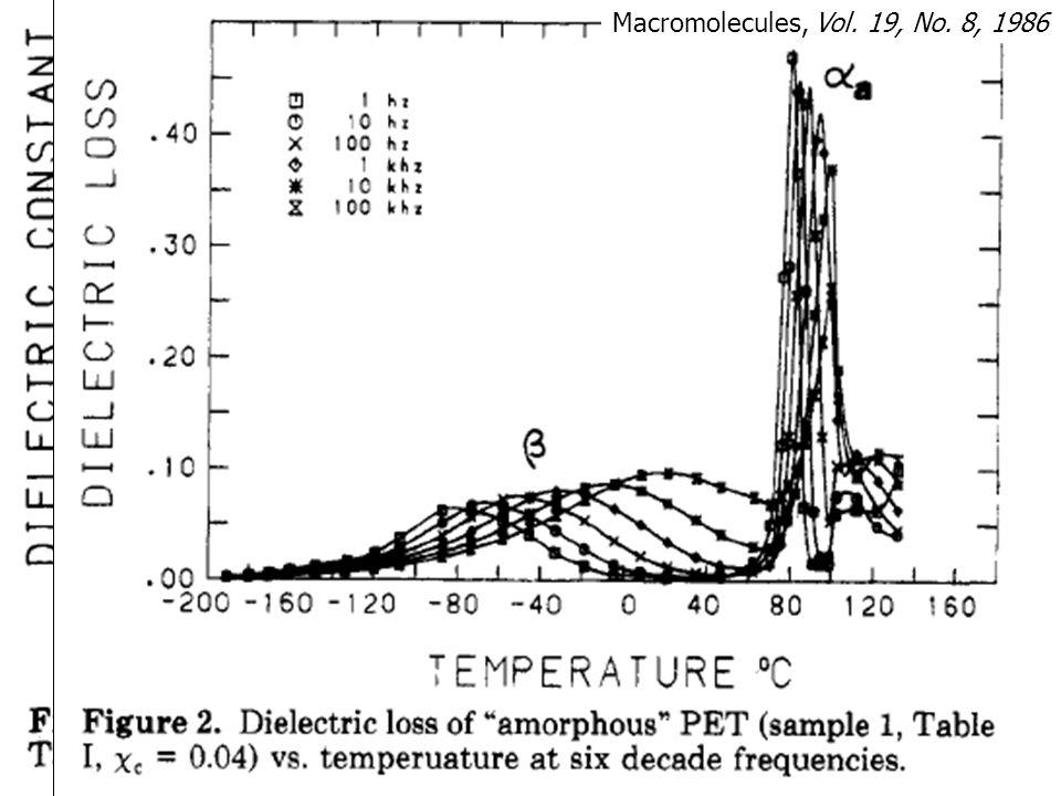 Macromolecules, Vol. 19, No. 8, 1986