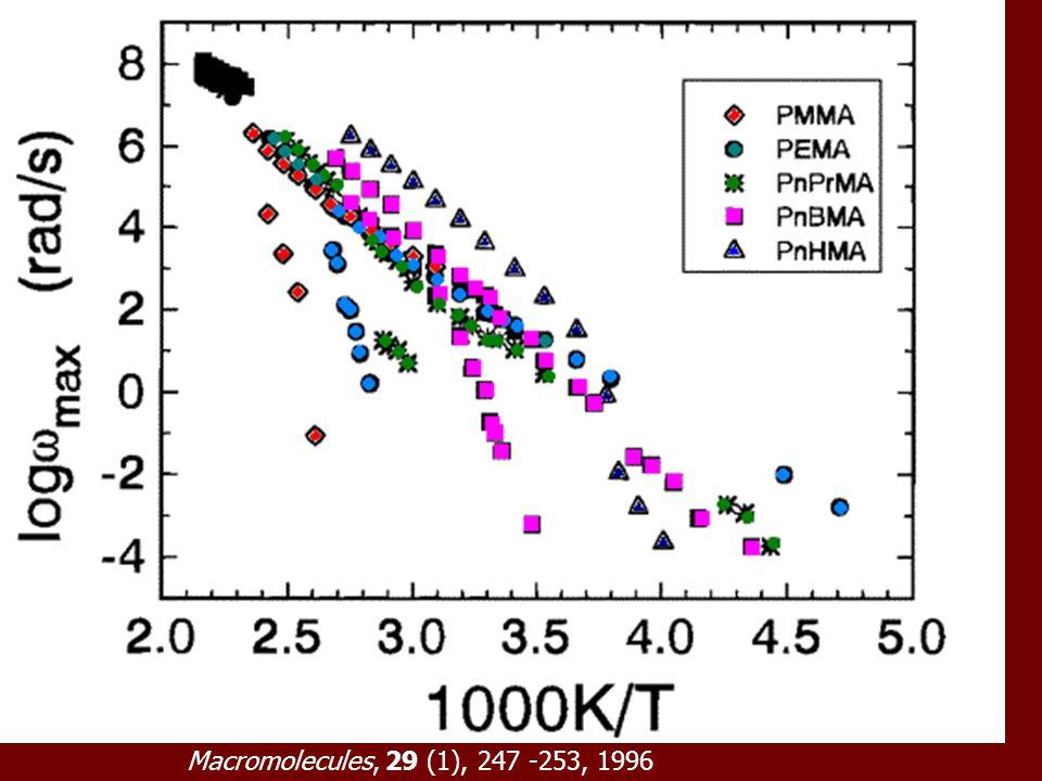 Macromolecules, 29 (1), 247 -253, 1996