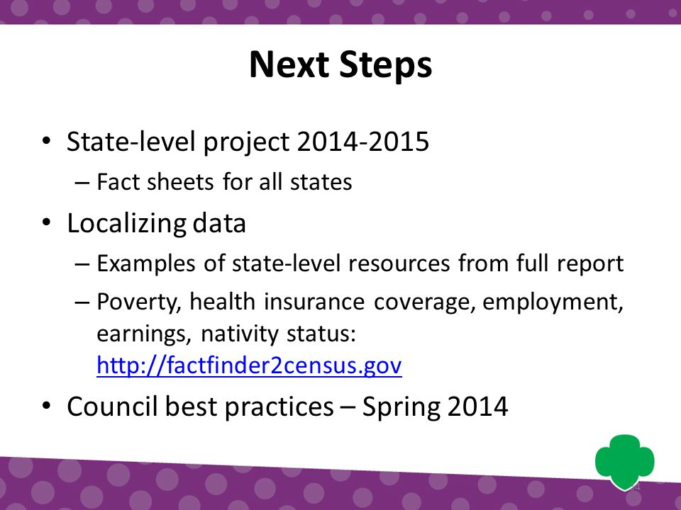 Next Steps State-level project 2014-2015 – Fact sheets for all states Localizing data – Examples of state-level resources from full report – Poverty, health insurance coverage, employment, earnings, nativity status: http://factfinder2census.gov http://factfinder2census.gov Council best practices – Spring 2014 34