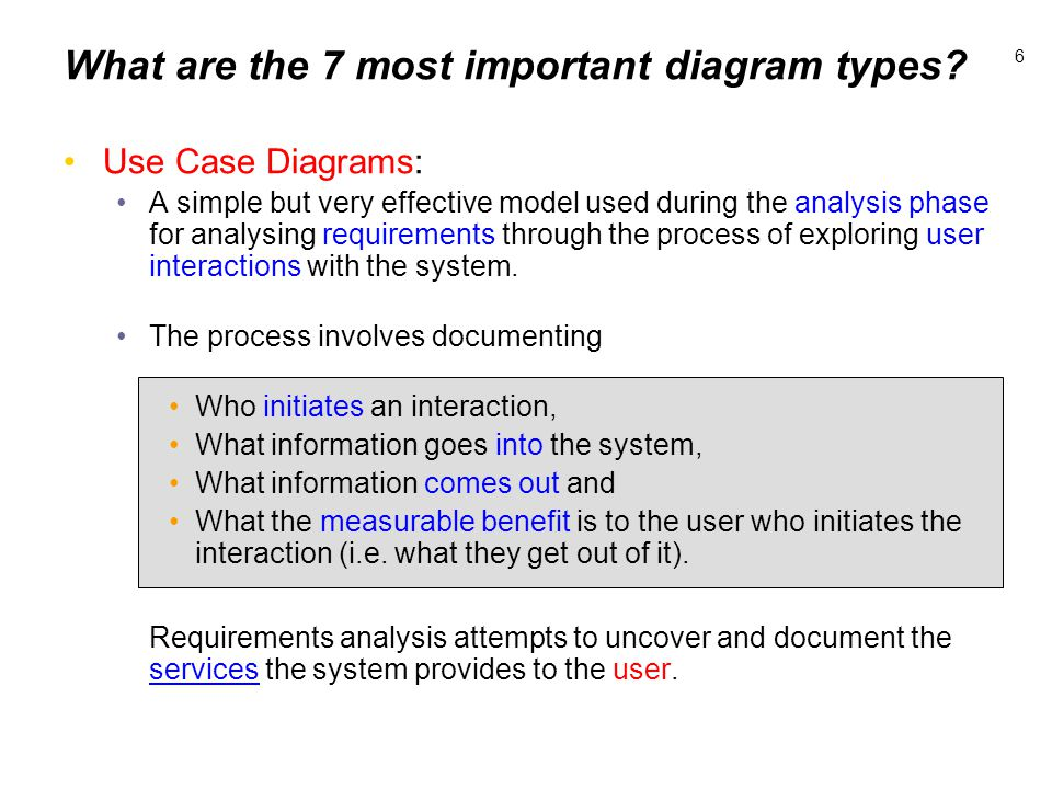 6 What are the 7 most important diagram types? Use Case Diagrams: A simple but very effective model used during the analysis phase for analysing requi