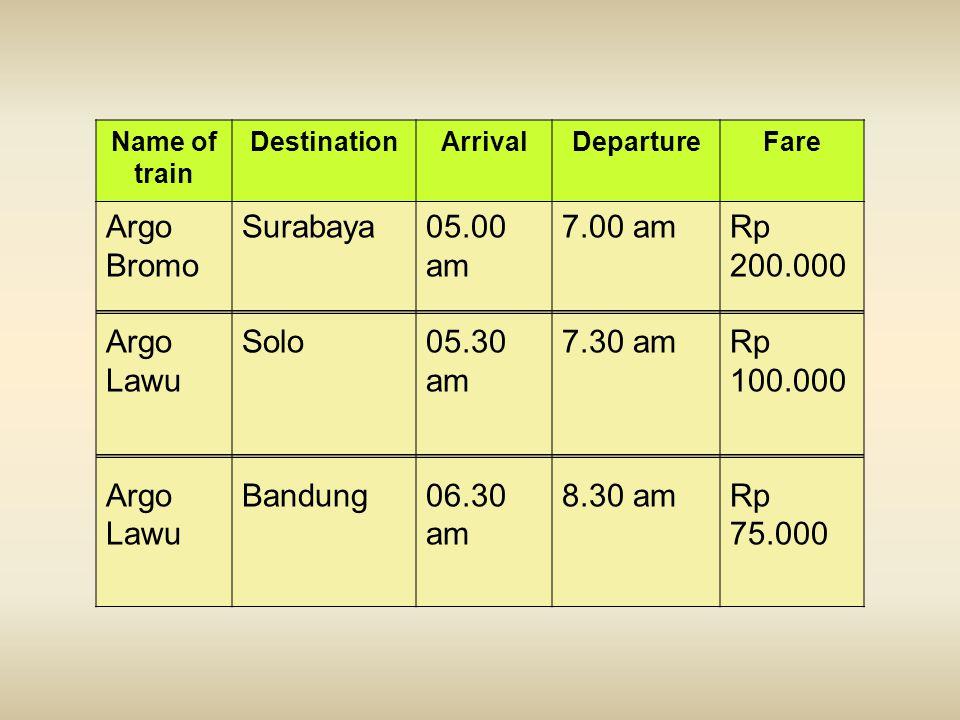 Name of train DestinationArrivalDepartureFare Argo Bromo Argo Lawu Surabaya Solo Bandung 05.00 am 05.30 am 06.30 am 7.00 am 7.30 am 8.30 am Rp 200.000 Rp 100.000 Rp 75.000