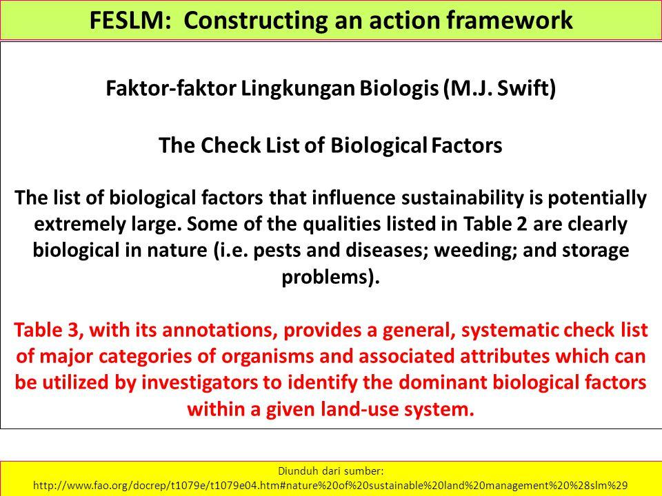 FESLM: Constructing an action framework Faktor-faktor Lingkungan Biologis (M.J.