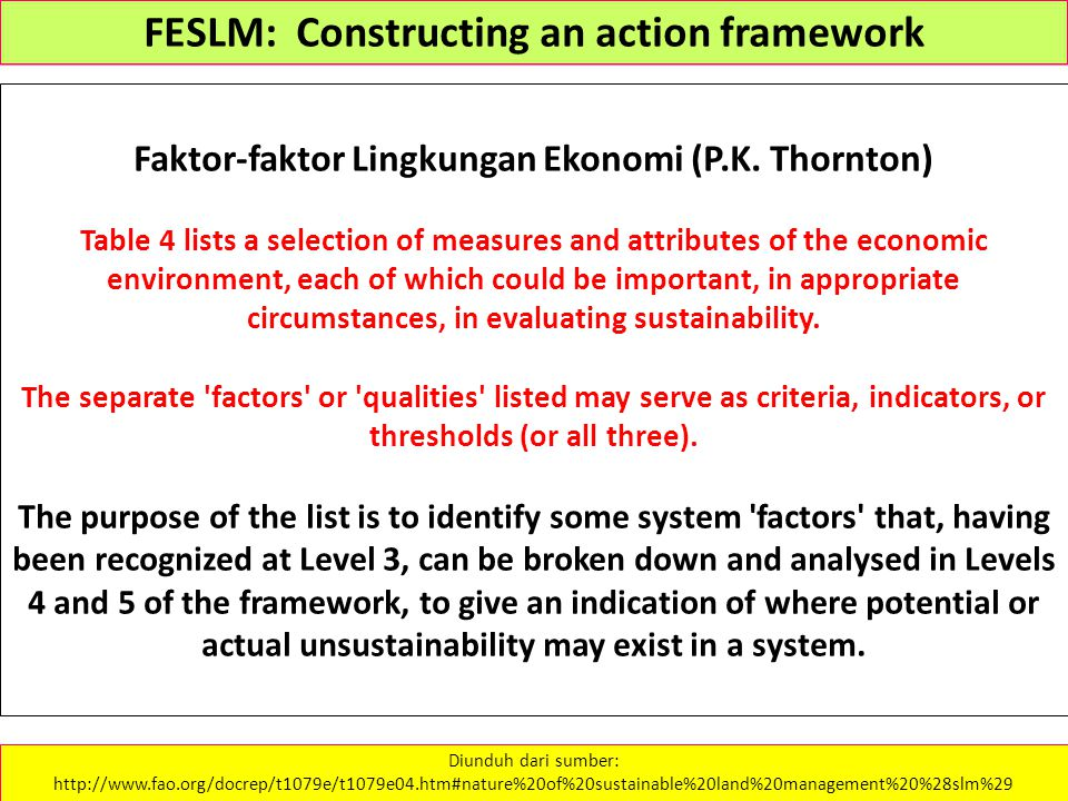 Faktor-faktor Lingkungan Ekonomi (P.K. Thornton) Table 4 lists a selection of measures and attributes of the economic environment, each of which could