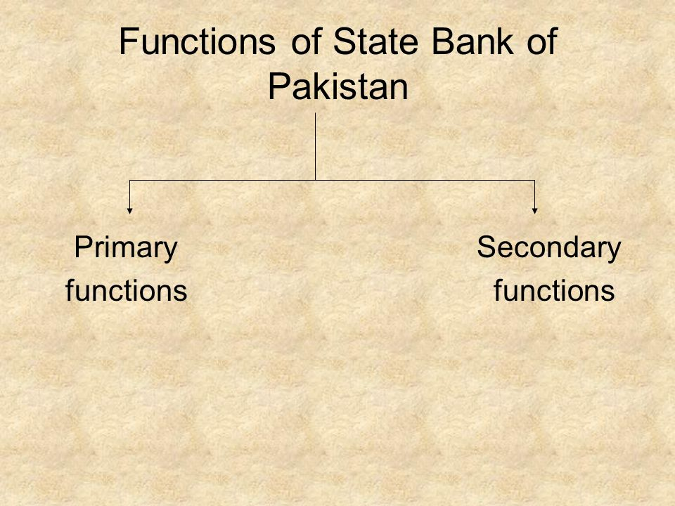 Functions of State Bank of Pakistan Primary Secondary functions functions