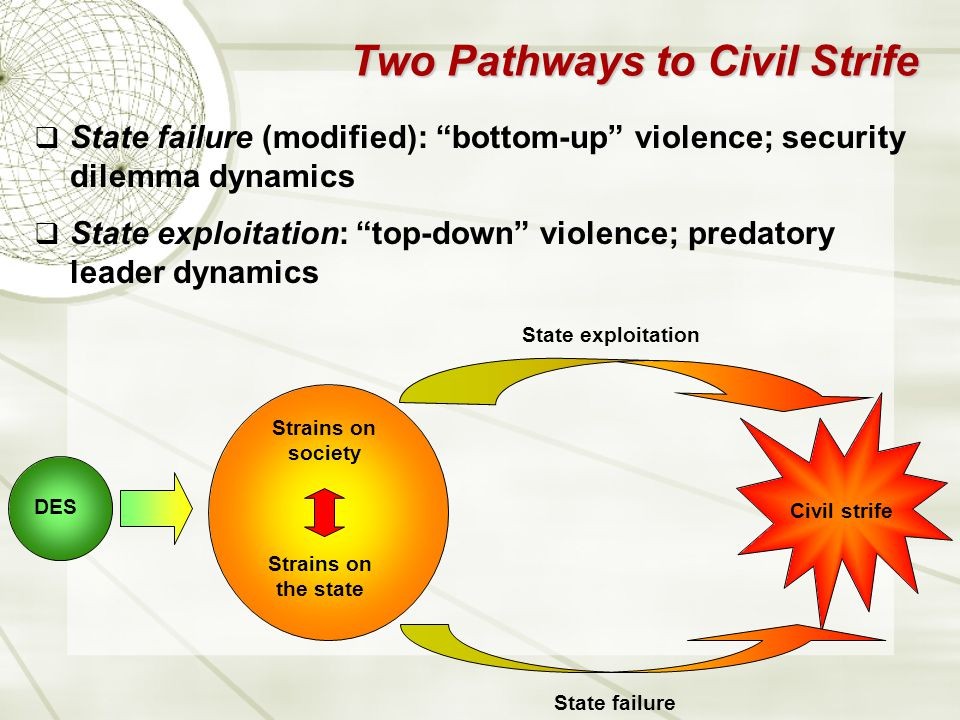 Two Pathways to Civil Strife  State failure (modified): bottom-up violence; security dilemma dynamics  State exploitation: top-down violence; predatory leader dynamics State failure State exploitation DES Strains on society Strains on the state Civil strife