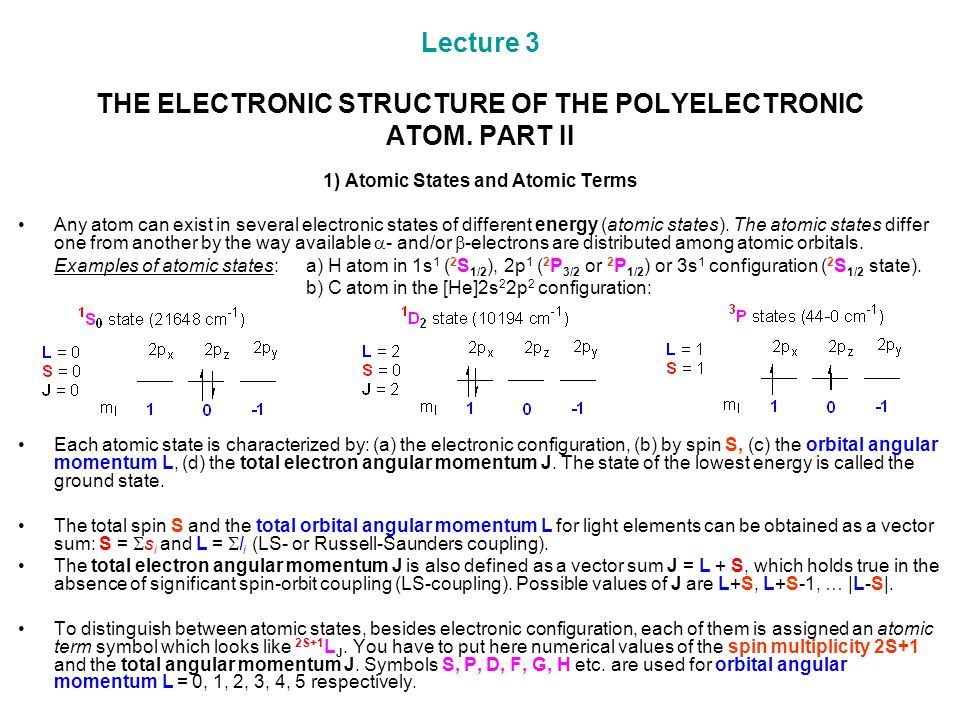 Lecture 3 THE ELECTRONIC STRUCTURE OF THE POLYELECTRONIC ATOM. PART II 1) Atomic States and Atomic Terms Any atom can exist in several electronic stat