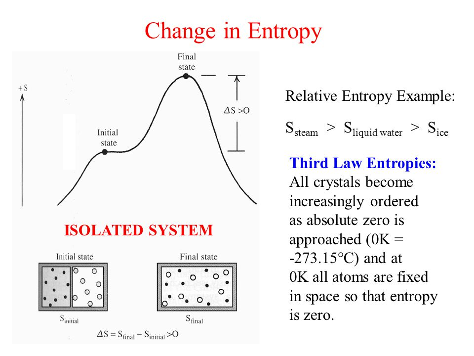 Change in Entropy S steam > S liquid water > S ice Relative Entropy Example: Third Law Entropies: All crystals become increasingly ordered as absolute zero is approached (0K = -273.15°C) and at 0K all atoms are fixed in space so that entropy is zero.