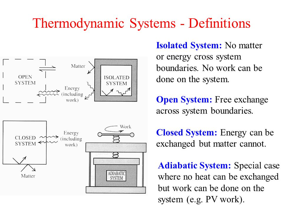 Thermodynamic State Properties Extensive: These variables or properties depend on the amount of material present (e.g.