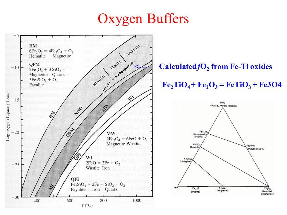 Oxygen Buffers <--- Calculated fO 2 from Fe-Ti oxides Fe 2 TiO 4 + Fe 2 O 3 = FeTiO 3 + Fe3O4