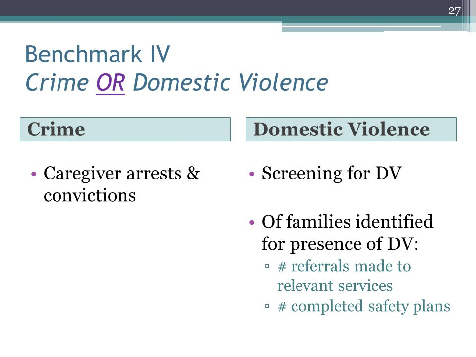 Benchmark IV Crime OR Domestic Violence CrimeDomestic Violence Caregiver arrests & convictions Screening for DV Of families identified for presence of