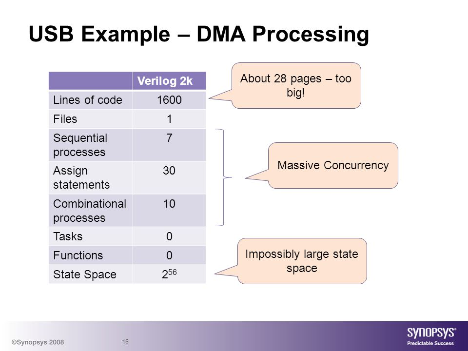 16 USB Example – DMA Processing Verilog 2k Lines of code1600 Files1 Sequential processes 7 Assign statements 30 Combinational processes 10 Tasks0 Func