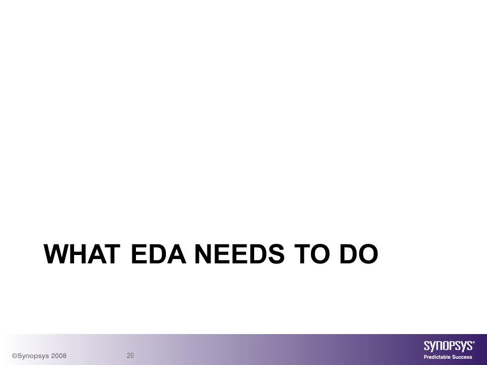 20 WHAT EDA NEEDS TO DO
