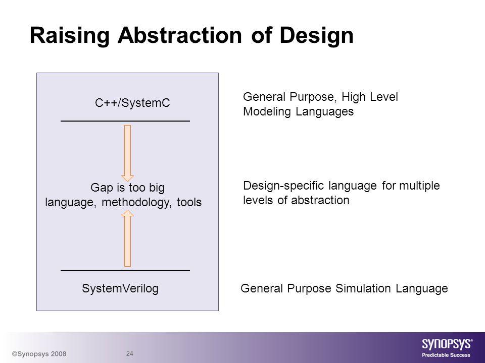 24 Raising Abstraction of Design SystemVerilog C++/SystemC Gap is too big language, methodology, tools General Purpose, High Level Modeling Languages