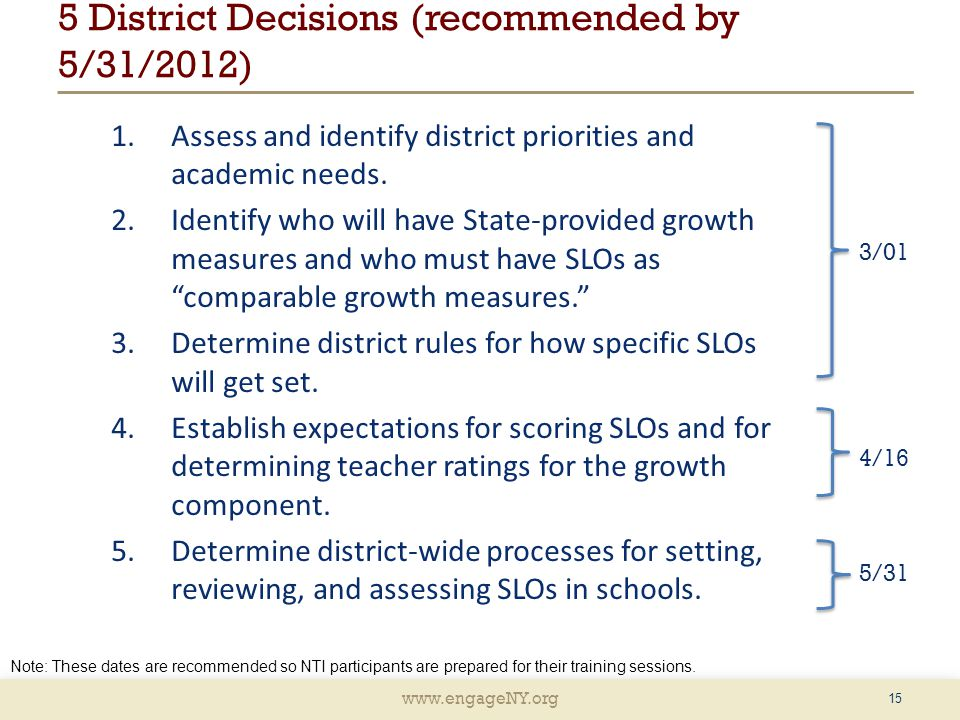 www.engageNY.org 5 District Decisions (recommended by 5/31/2012) 15 Note: These dates are recommended so NTI participants are prepared for their training sessions.