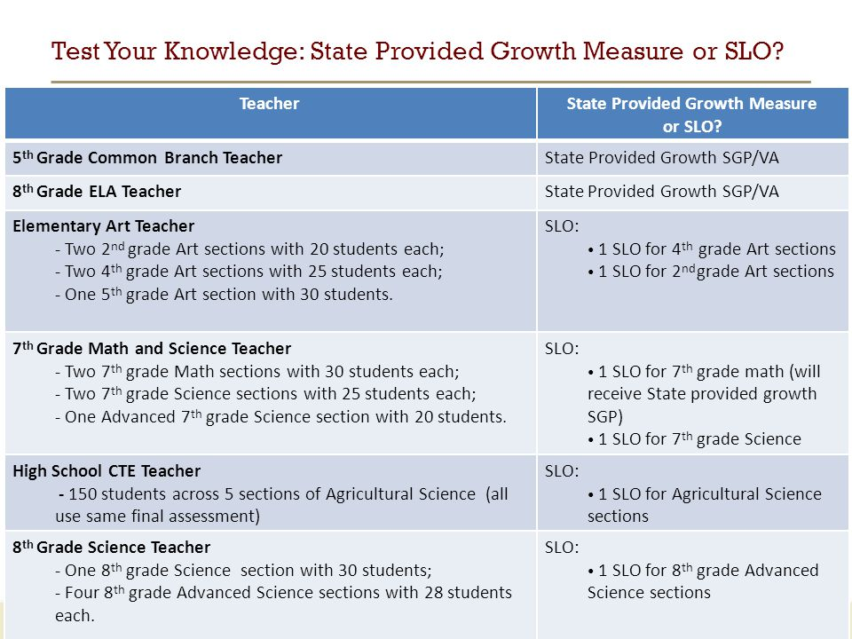 www.engageNY.org Test Your Knowledge: State Provided Growth Measure or SLO.