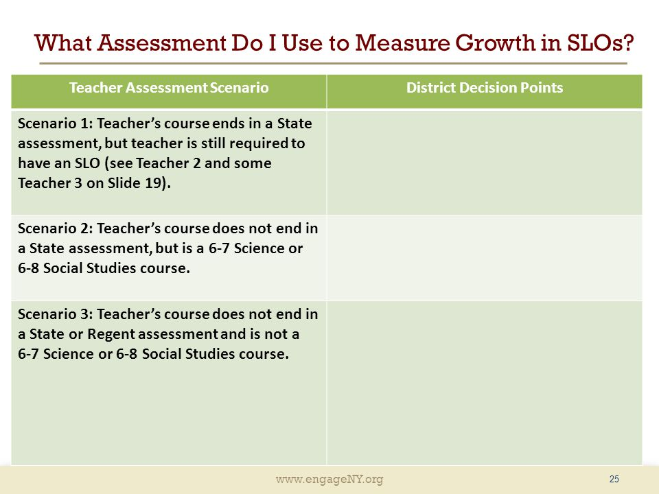 www.engageNY.org Teacher Assessment ScenarioDistrict Decision Points Scenario 1: Teacher's course ends in a State assessment, but teacher is still required to have an SLO (see Teacher 2 and some Teacher 3 on Slide 19).
