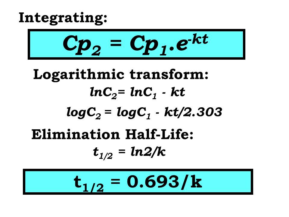 Integrating: Cp 2 = Cp 1.e -kt Logarithmic transform: lnC 2 = lnC 1 - kt logC 2 = logC 1 - kt/2.303 Elimination Half-Life: t 1/2 = ln2/k t 1/2 = 0.693/k