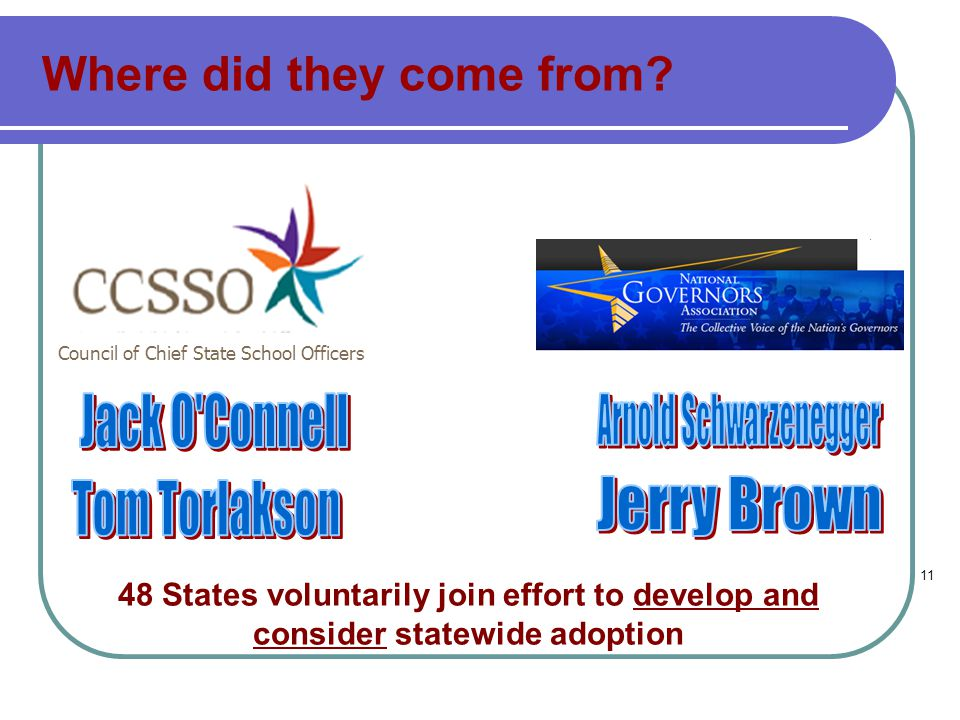 11 48 States voluntarily join effort to develop and consider statewide adoption Council of Chief State School Officers Where did they come from