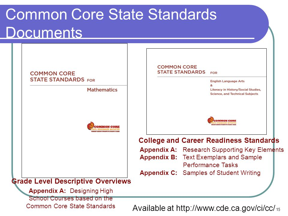 Common Core State Standards Documents Available at http://www.cde.ca.gov/ci/cc/ Appendix A: Research Supporting Key Elements Appendix B: Text Exemplars and Sample Performance Tasks Appendix C: Samples of Student Writing Appendix A: Designing High School Courses based on the Common Core State Standards College and Career Readiness Standards 15 Grade Level Descriptive Overviews