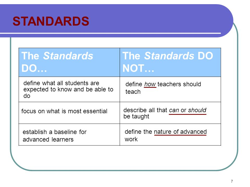 The Standards DO… The Standards DO NOT… STANDARDS define what all students are expected to know and be able to do focus on what is most essential describe all that can or should be taught establish a baseline for advanced learners define the nature of advanced work define how teachers should teach 7