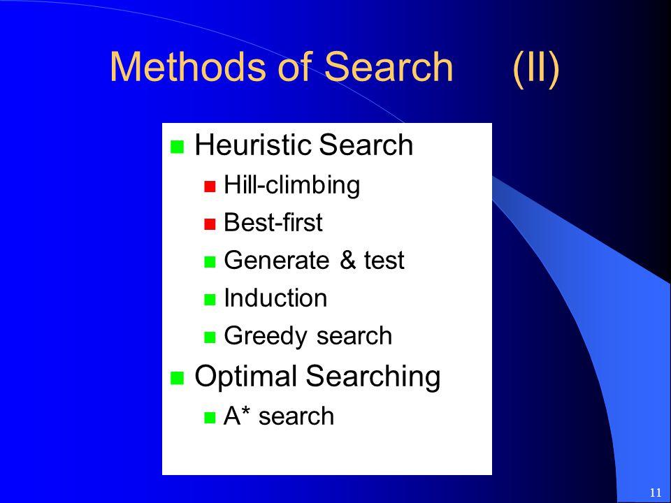 11 n Heuristic Search n Hill-climbing n Best-first n Generate & test n Induction n Greedy search n Optimal Searching n A* search Methods of Search (II