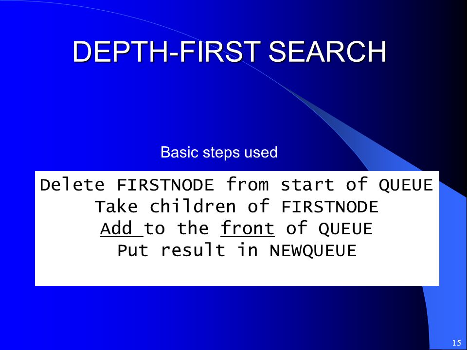15 DEPTH-FIRST SEARCH Delete FIRSTNODE from start of QUEUE Take children of FIRSTNODE Add to the front of QUEUE Put result in NEWQUEUE Basic steps use