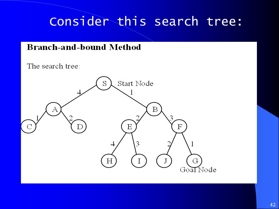 42 Consider this search tree: