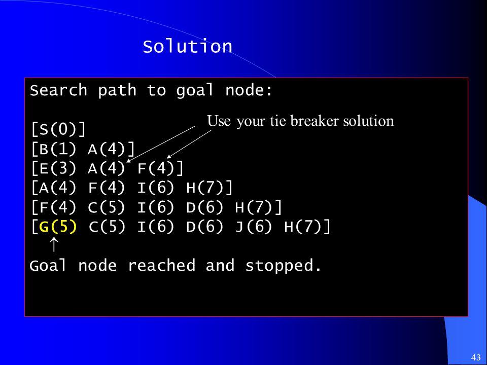 43 Search path to goal node: [S(0)] [B(1) A(4)] [E(3) A(4) F(4)] [A(4) F(4) I(6) H(7)] [F(4) C(5) I(6) D(6) H(7)] [G(5) C(5) I(6) D(6) J(6) H(7)]  Go