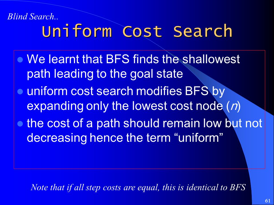 61 Uniform Cost Search We learnt that BFS finds the shallowest path leading to the goal state uniform cost search modifies BFS by expanding only the l
