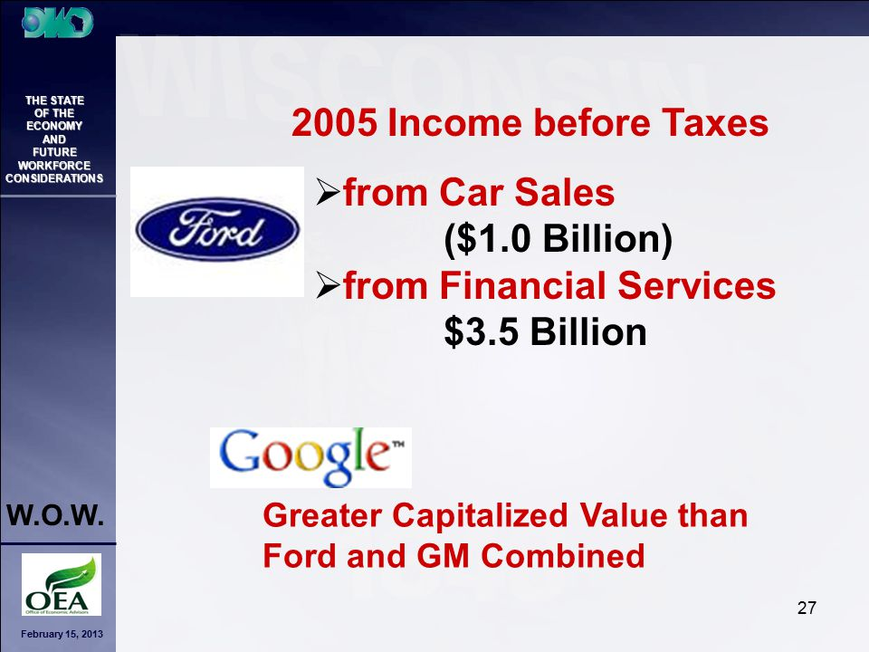 February 15, 2013 THE STATE OF THE ECONOMY AND FUTURE WORKFORCE CONSIDERATIONS W.O.W. 27 Greater Capitalized Value than Ford and GM Combined 2005 Inco