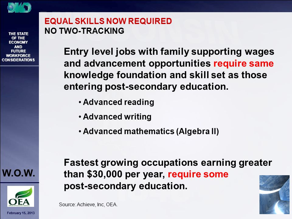 February 15, 2013 THE STATE OF THE ECONOMY AND FUTURE WORKFORCE CONSIDERATIONS W.O.W. 48 Entry level jobs with family supporting wages and advancement