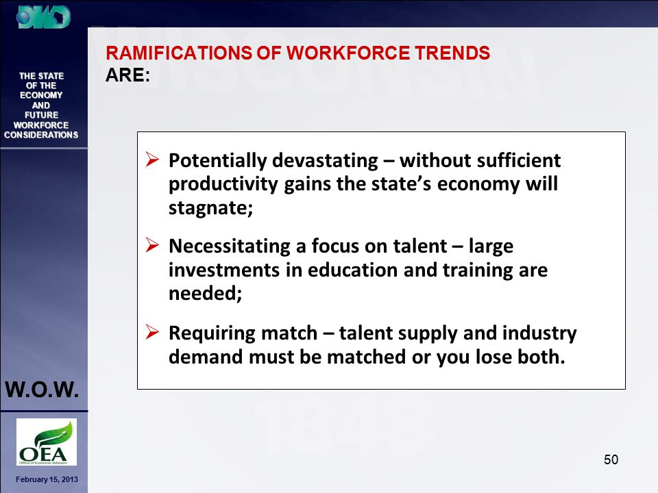February 15, 2013 THE STATE OF THE ECONOMY AND FUTURE WORKFORCE CONSIDERATIONS W.O.W. 50 RAMIFICATIONS OF WORKFORCE TRENDS ARE:  Potentially devastat