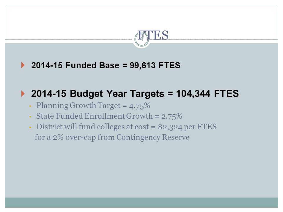 FTES  2014-15 Funded Base = 99,613 FTES  2014-15 Budget Year Targets = 104,344 FTES Planning Growth Target = 4.75% State Funded Enrollment Growth =
