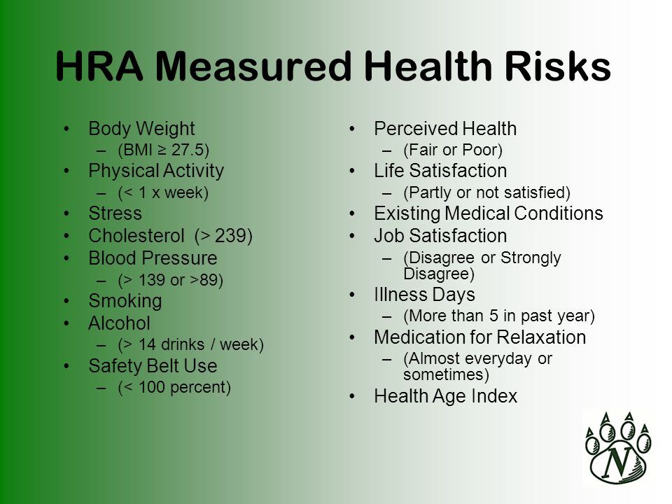 HRA Measured Health Risks Body Weight –(BMI ≥ 27.5) Physical Activity –(< 1 x week) Stress Cholesterol (> 239) Blood Pressure –(> 139 or >89) Smoking Alcohol –(> 14 drinks / week) Safety Belt Use –(< 100 percent) Perceived Health –(Fair or Poor) Life Satisfaction –(Partly or not satisfied) Existing Medical Conditions Job Satisfaction –(Disagree or Strongly Disagree) Illness Days –(More than 5 in past year) Medication for Relaxation –(Almost everyday or sometimes) Health Age Index