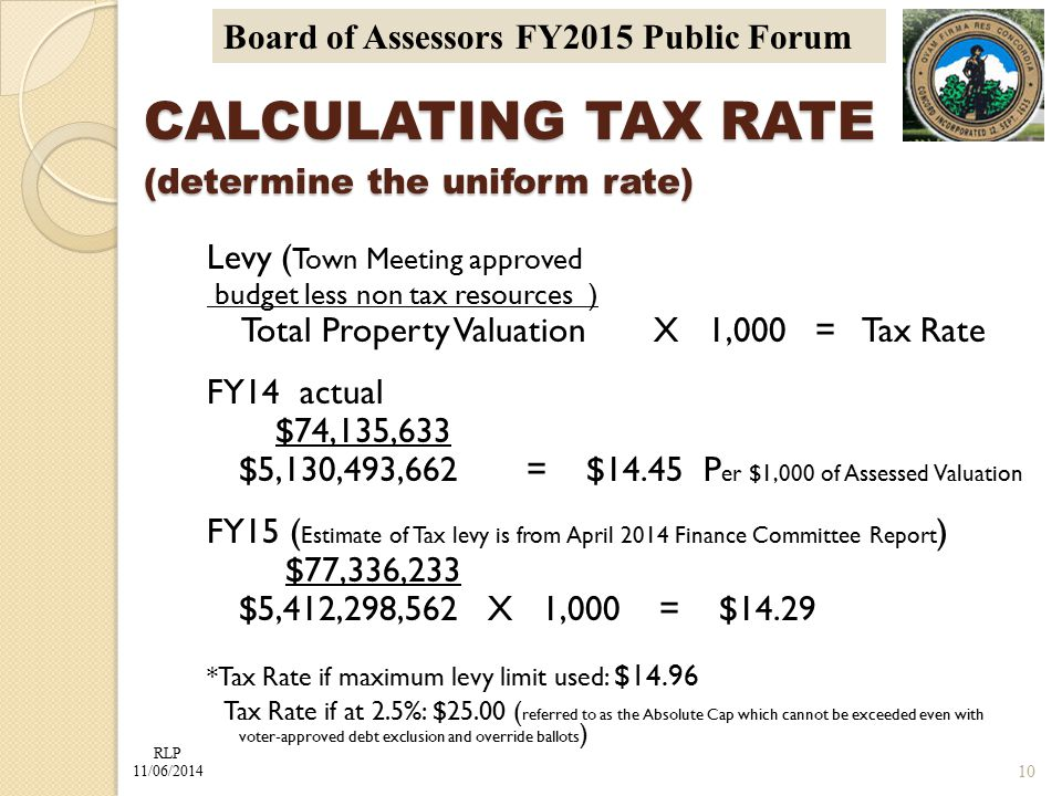 RLP 11/06/2014 Board of Assessors FY2015 Public Forum Levy ( Town Meeting approved budget less non tax resources ) Total Property Valuation X 1,000 = Tax Rate FY14 actual $74,135,633 $5,130,493,662 = $14.45 P er $1,000 of Assessed Valuation FY15 ( Estimate of Tax levy is from April 2014 Finance Committee Report ) $77,336,233 $5,412,298,562 X 1,000 = $14.29 *Tax Rate if maximum levy limit used: $14.96 Tax Rate if at 2.5%: $25.00 ( referred to as the Absolute Cap which cannot be exceeded even with voter-approved debt exclusion and override ballots ) CALCULATING TAX RATE (determine the uniform rate) 10