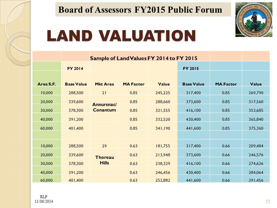 RLP 11/06/2014 Board of Assessors FY2015 Public Forum LAND VALUATION Sample of Land Values FY 2014 to FY 2015 FY 2014 FY 2015 Area S.F.Base ValueMkt A