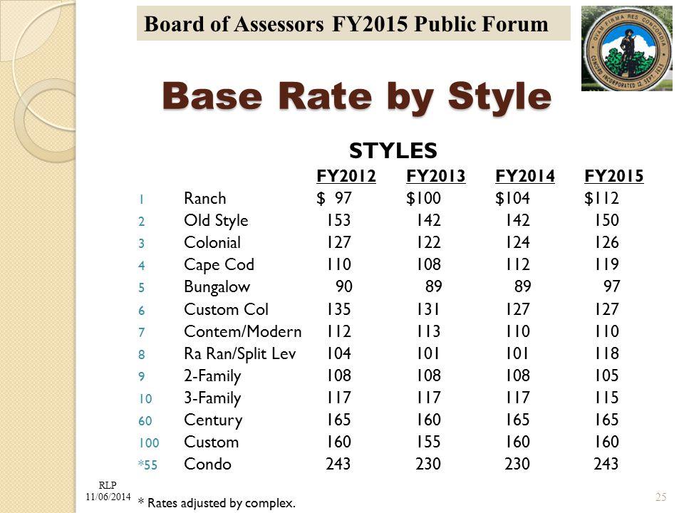 RLP 11/06/2014 Board of Assessors FY2015 Public Forum Base Rate by Style Base Rate by Style STYLES FY2012FY2013FY2014FY2015 1 Ranch$ 97$100$104$112 2