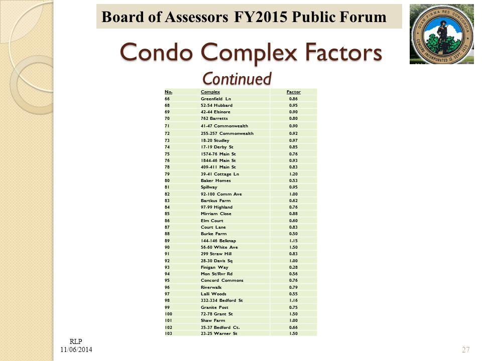 RLP 11/06/2014 Board of Assessors FY2015 Public Forum Condo Complex Factors Continued Condo Complex Factors Continued No.ComplexFactor 66Greenfield Ln