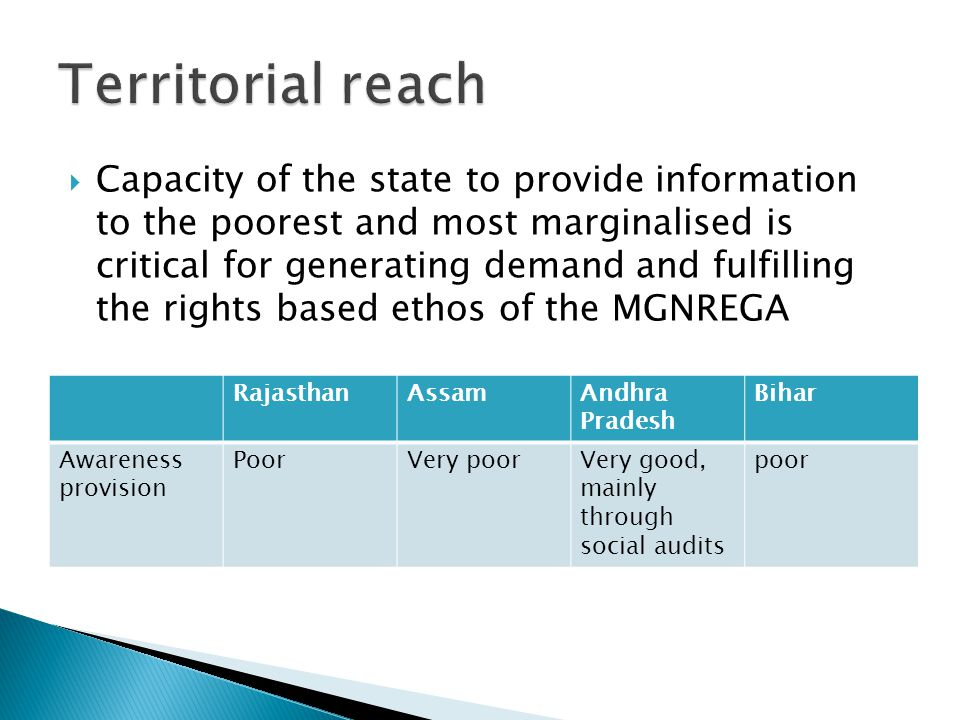  Capacity of the state to provide information to the poorest and most marginalised is critical for generating demand and fulfilling the rights based ethos of the MGNREGA RajasthanAssamAndhra Pradesh Bihar Awareness provision PoorVery poorVery good, mainly through social audits poor