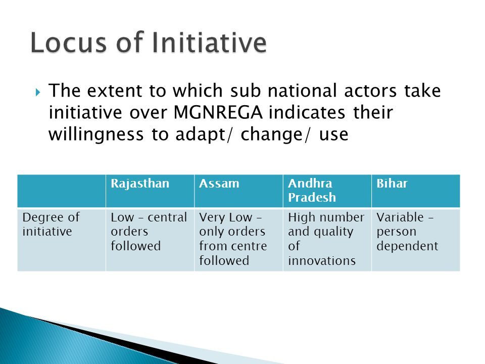  The extent to which sub national actors take initiative over MGNREGA indicates their willingness to adapt/ change/ use RajasthanAssamAndhra Pradesh Bihar Degree of initiative Low – central orders followed Very Low – only orders from centre followed High number and quality of innovations Variable – person dependent
