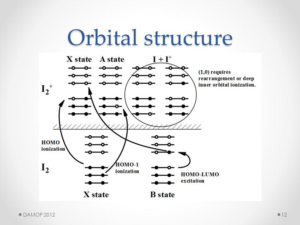 Orbital structure DAMOP 201212