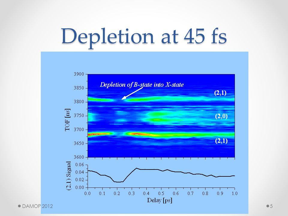 Depletion at 45 fs DAMOP 20125