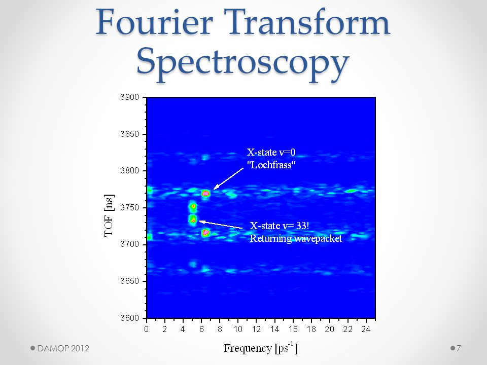 Fourier Transform Spectroscopy DAMOP 20127