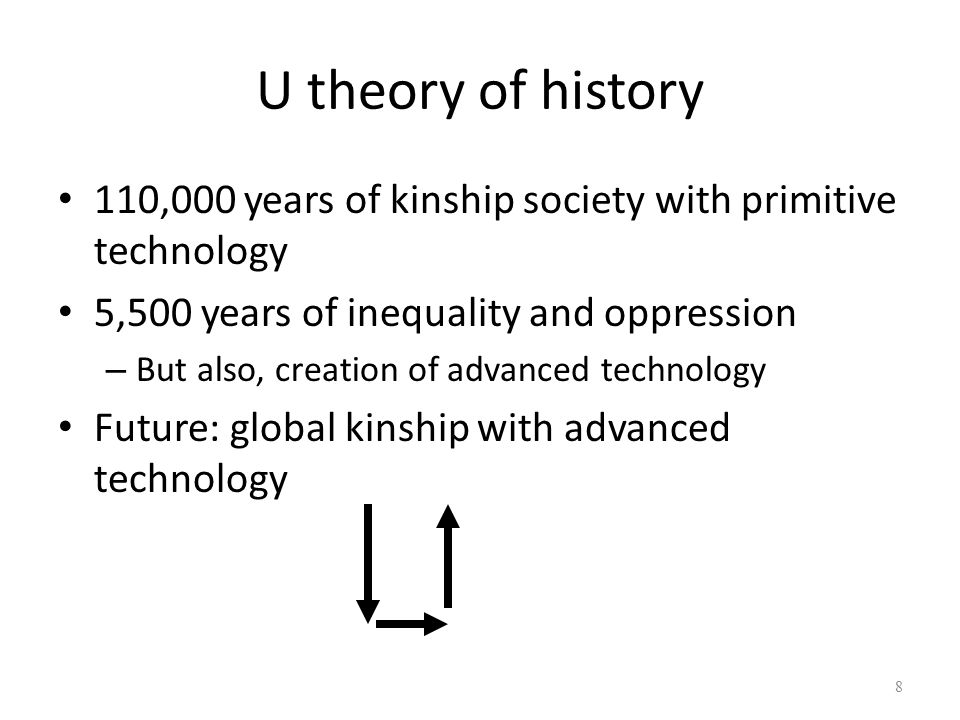 U theory of history 110,000 years of kinship society with primitive technology 5,500 years of inequality and oppression – But also, creation of advanced technology Future: global kinship with advanced technology 8