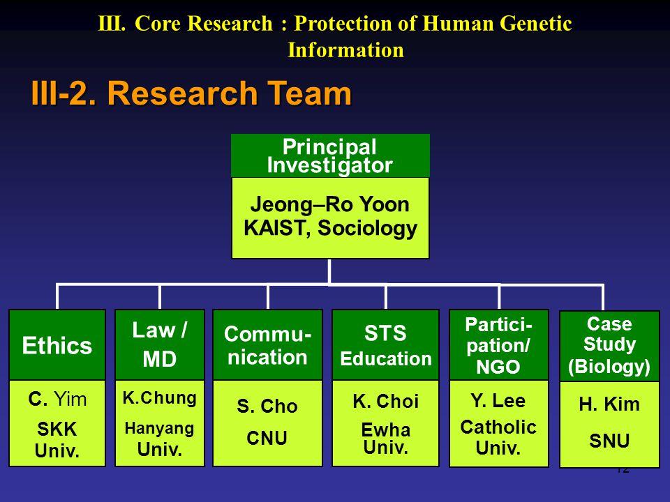 12 Jeong–Ro Yoon KAIST, Sociology Principal Investigator C.