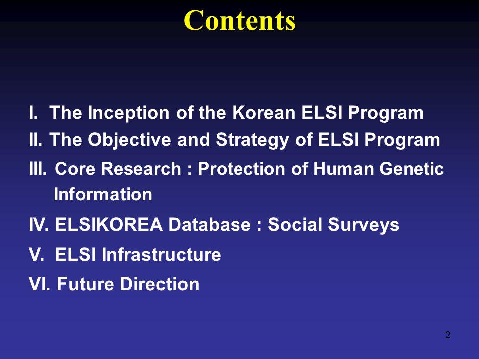 2Contents I. The Inception of the Korean ELSI Program II.