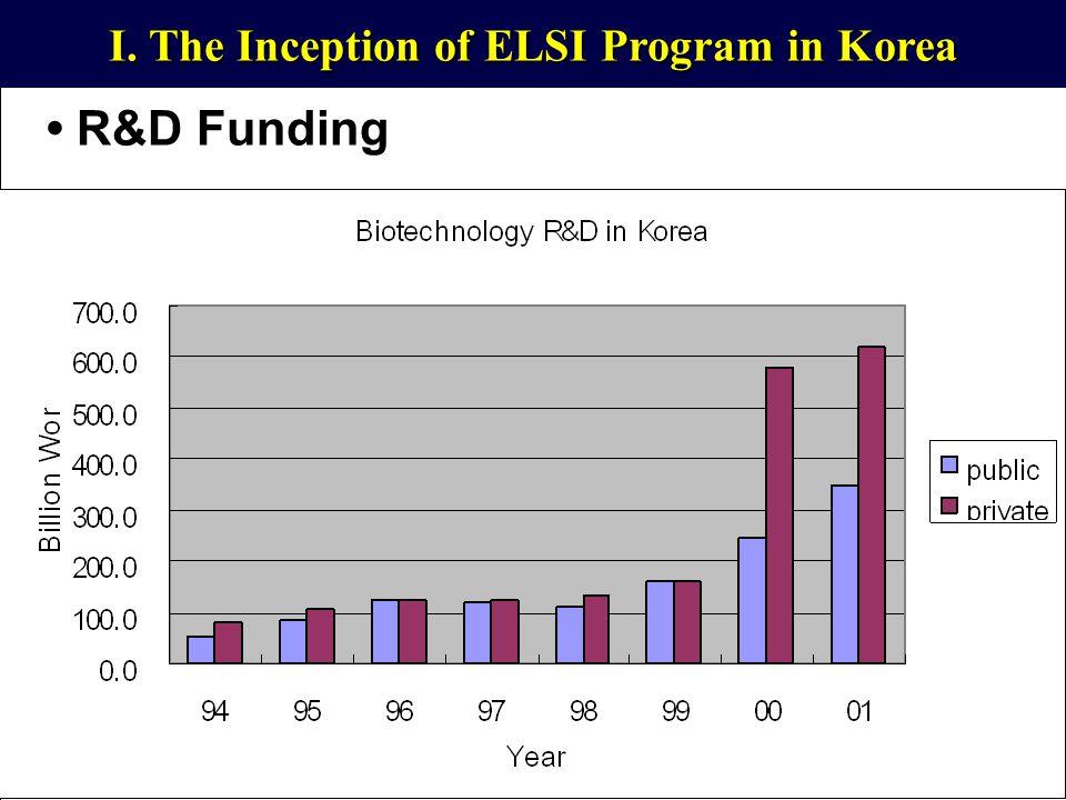 4 I. The Inception of ELSI Program in Korea R&D Funding